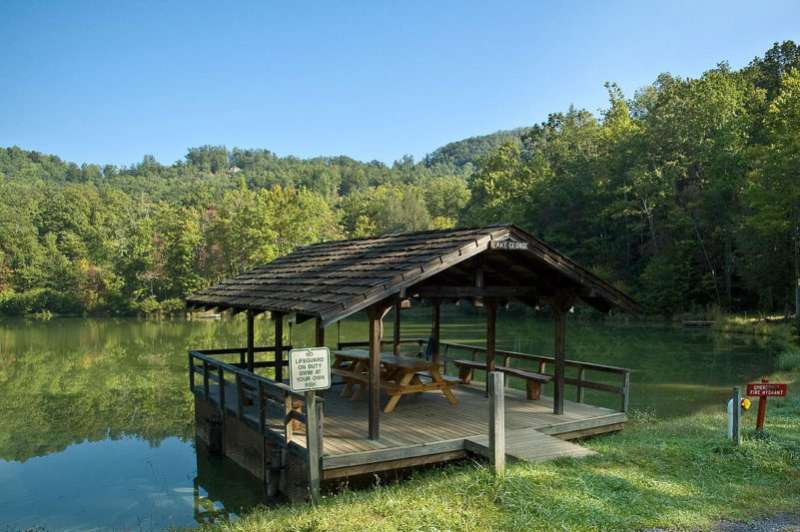Gateway Mountain NC Homes for Sale