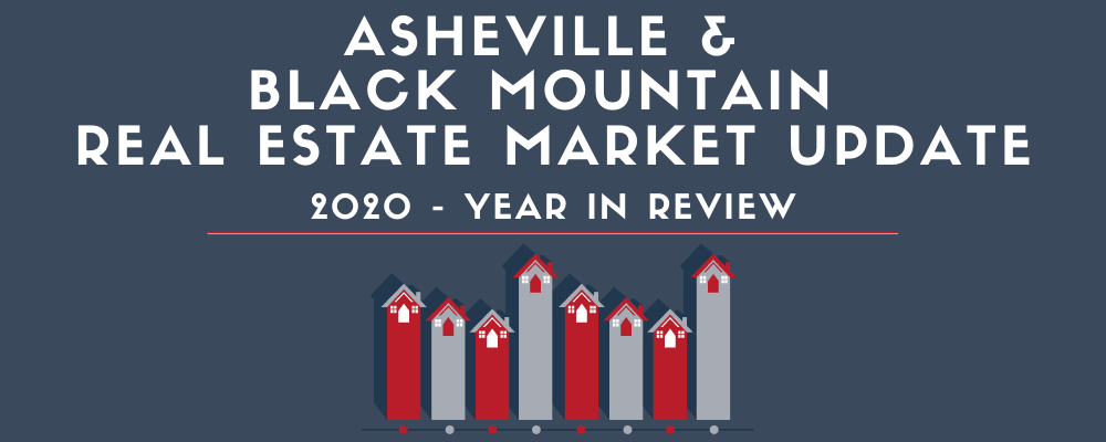 Asheville Home Sales Graphic