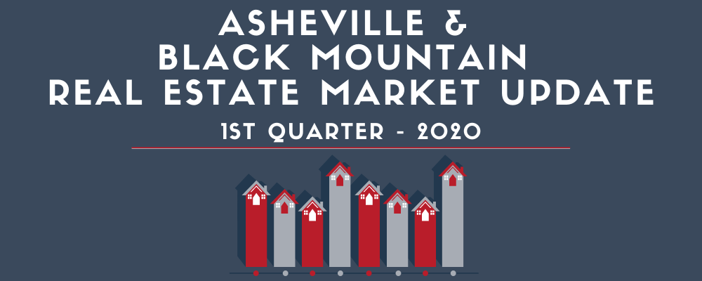 Asheville & Black Mountain Real Estate Market Update
