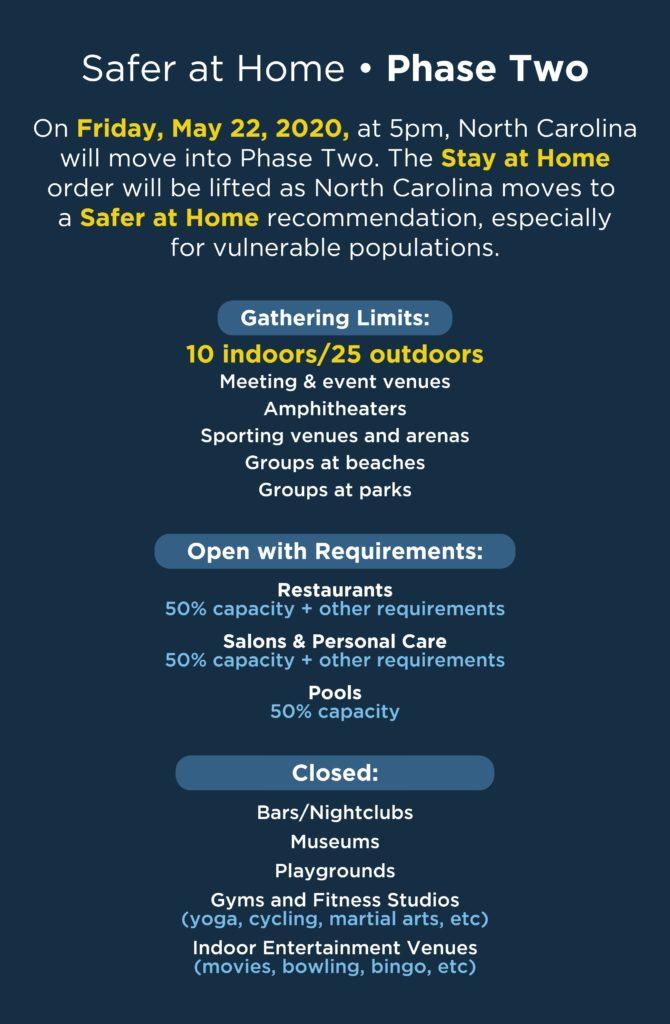 Safer at Home Phase 2 information sheet